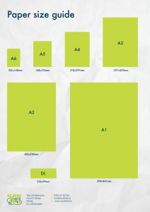 different paper sizes