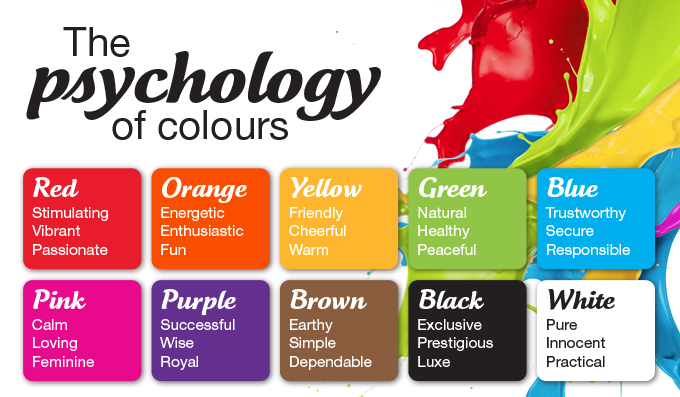 colour in branding