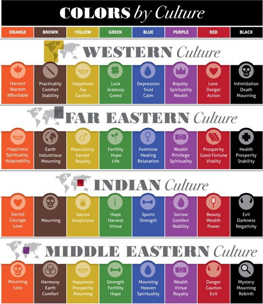 colour in branding