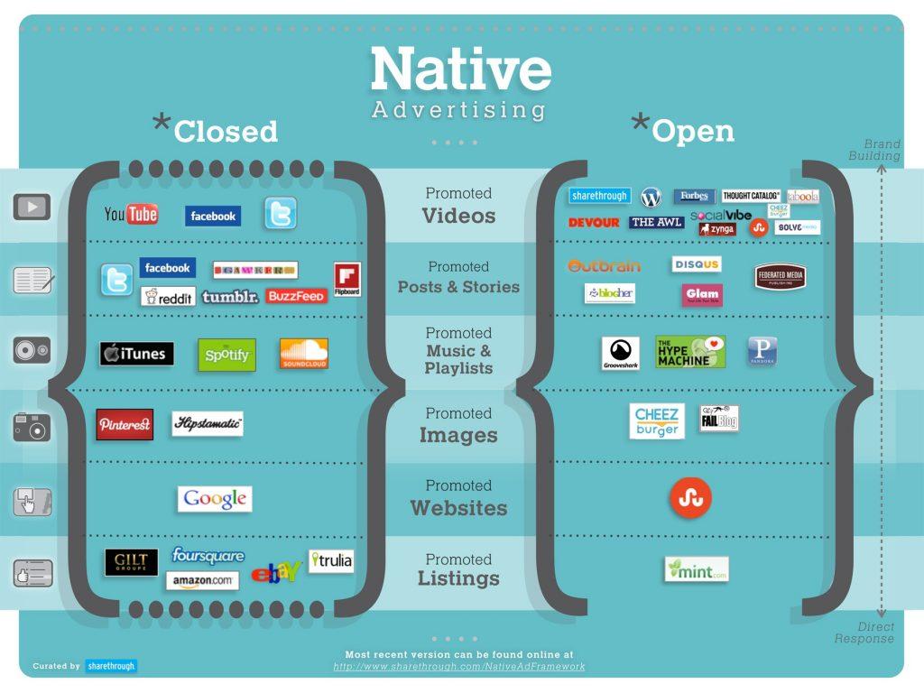 native_advertising