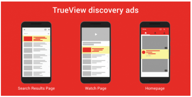 YouTube Video Ads Trueview discovery